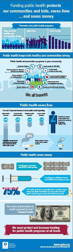 Public Health is Worth the Money
