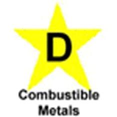 new symbol for combustible metals
